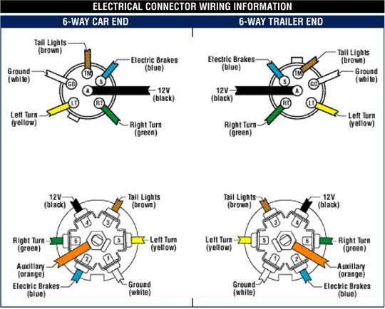 Caravan electric brakes wiring diagram somurich caravan electric brakes wiring diagram r and p carriages trailers parts service and rentals asfbconference2016 Gallery