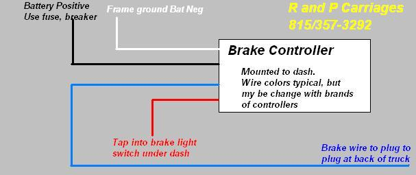 Question 37667 in addition Trailer Brake Controller Wiring Diagram Truck Machine Detail Ideas Cool Best S le further 560838959819311280 further Duo Therm Wiring 3106995 together with Question 49742. on tekonsha brake controller wiring diagram