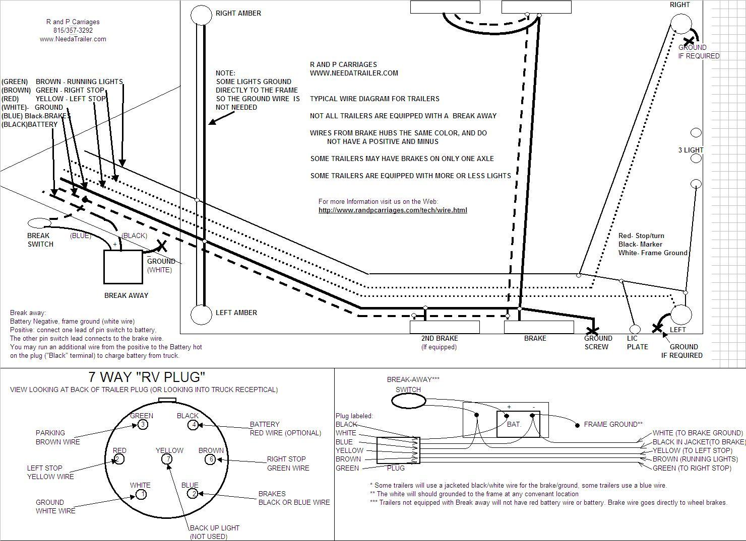 r and p carriages trailers, parts, service, and rentals Trailer Harness Diagram